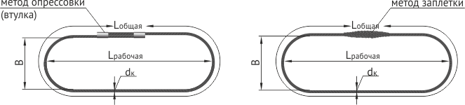 Строп СКК основные размеры