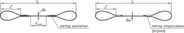 строп канатный петлевой УСК1 (СКП)