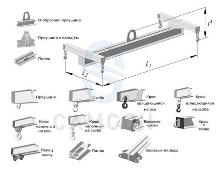 Концевые элементы используемые при изготовлении траверсы тип 3