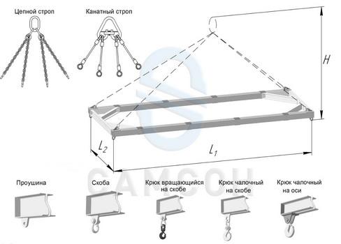 Концевые элементы используемые при изготовлении траверсы тип 4