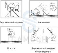 Использование монтажной струбцины