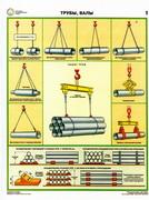 Способы строповки и складирования труб