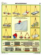 Способы строповки и складирования проката
