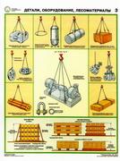 Способы строповки и складирования оборудования и пиломатериалов