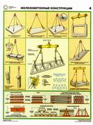 Способы строповки и складирования железобетонных изделий