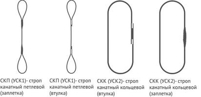 Канатные стропы петлевого и кольцевого исполнения