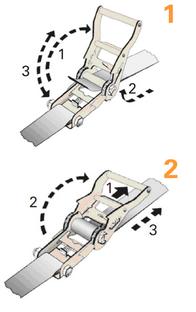Запасовка ленты крепежного ремня