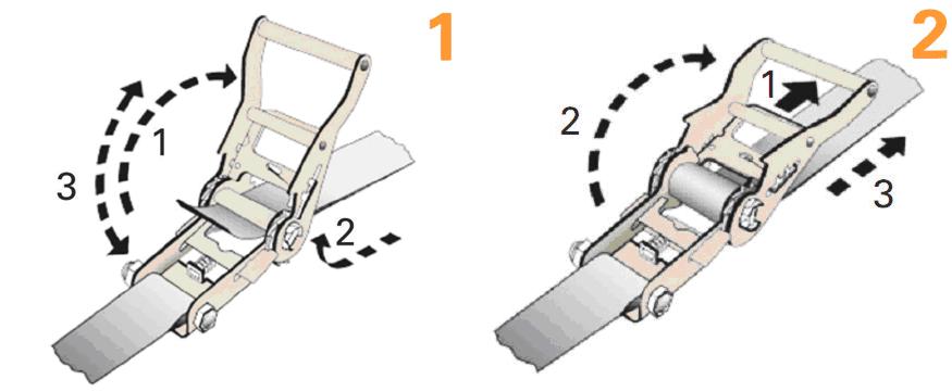 Стяжной ремень с храповым механизмом своими руками