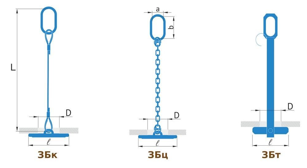 Схемы захватов для кабельных