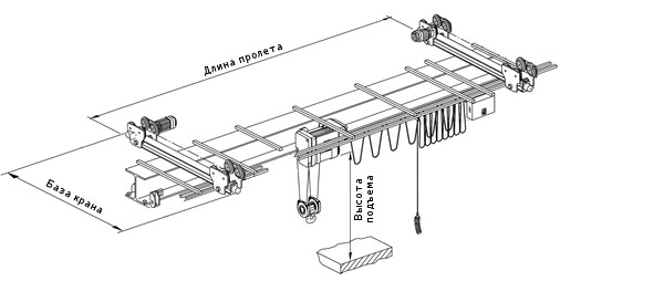 Металлоконструкция крана