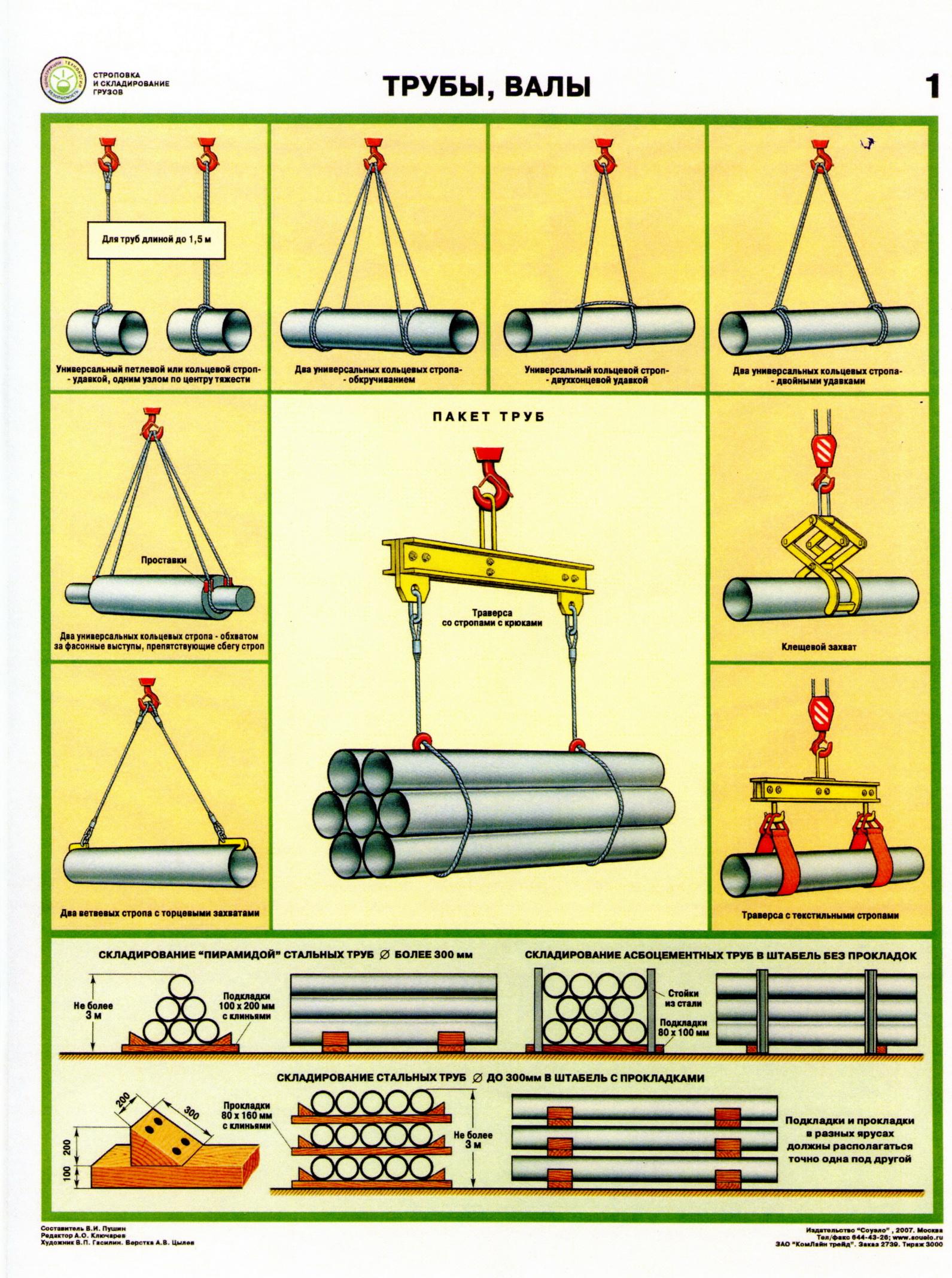 Инструкция складирование грузов скачать бесплатно