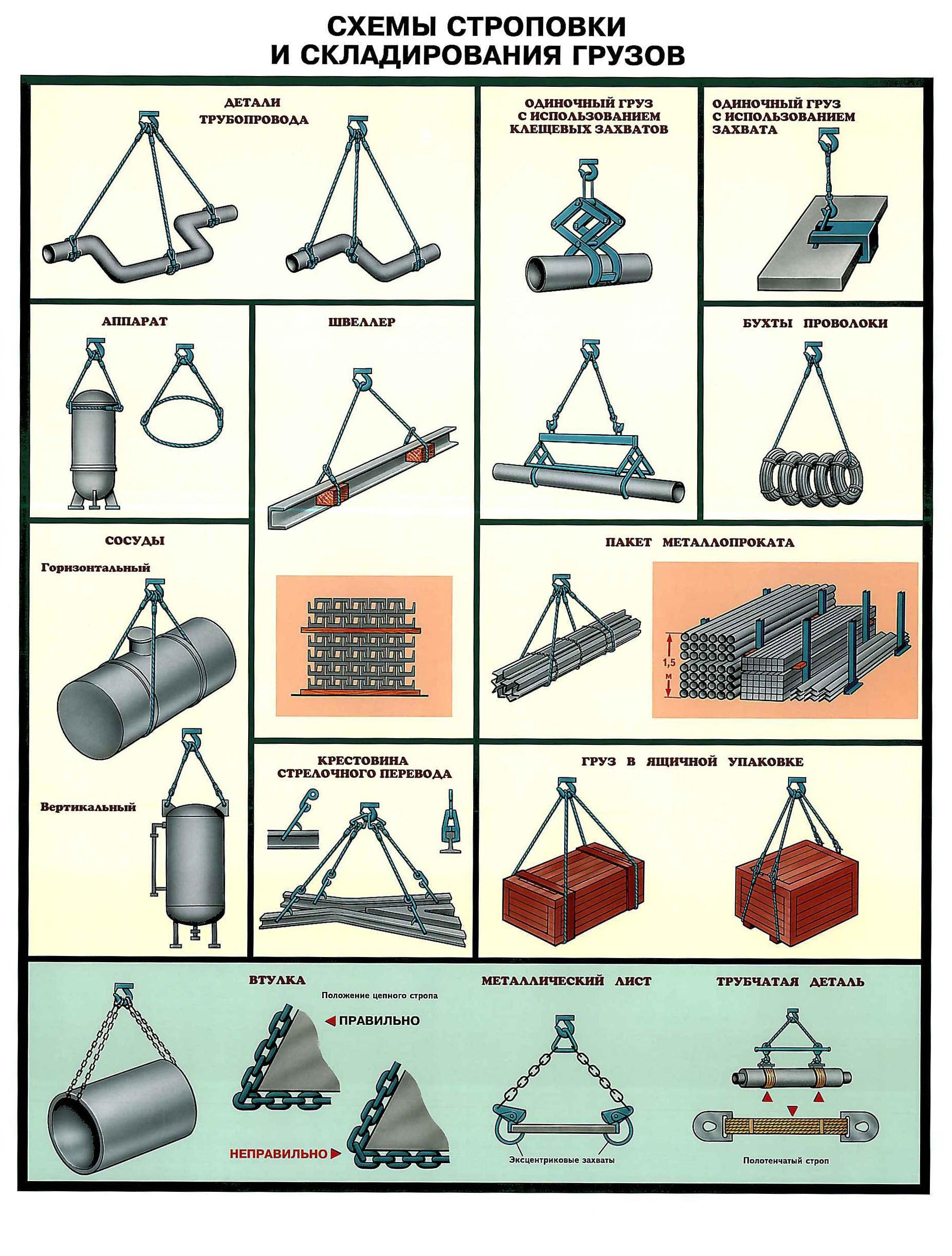 инструкция по от для стропальщика с картинками